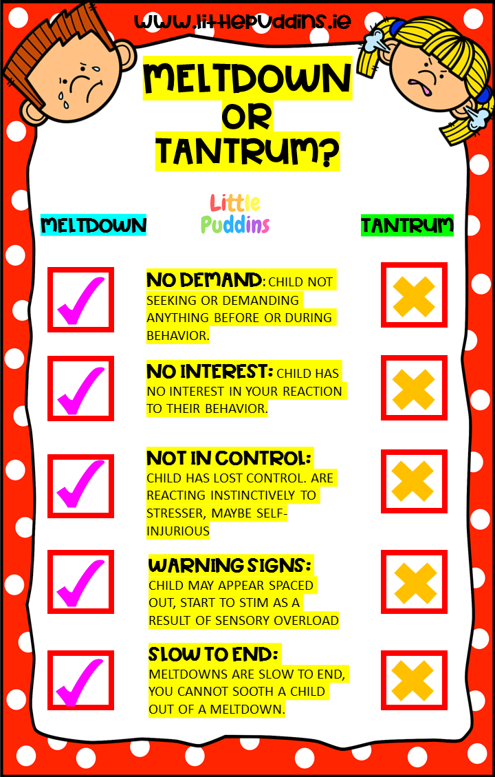 Meltdowns v Tantrums